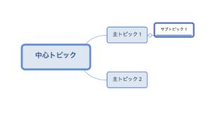 Xマインドに関する参考画像
