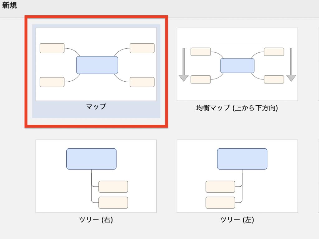 Xマインドの使い方に関する参考画像